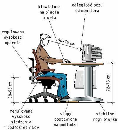 wysokość biurka i krzesła